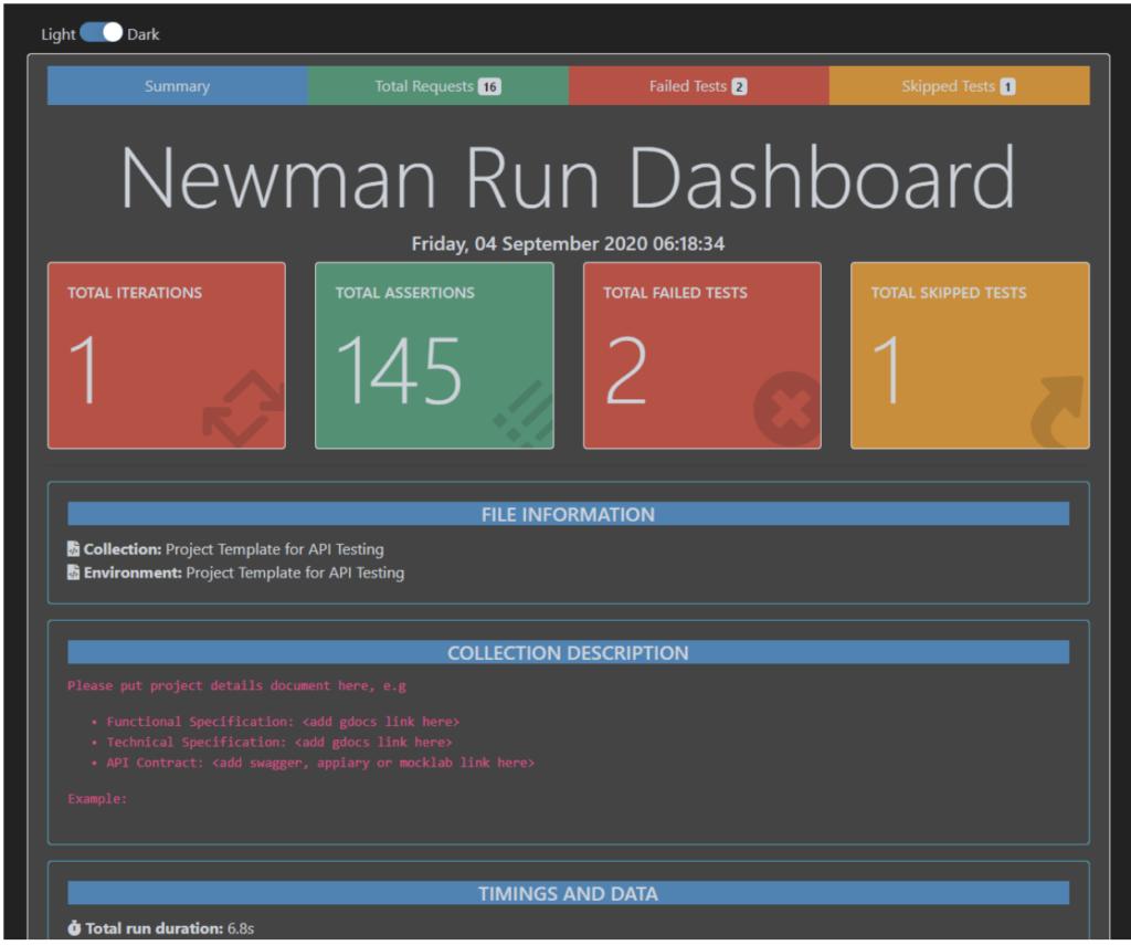 Newman run dashboard